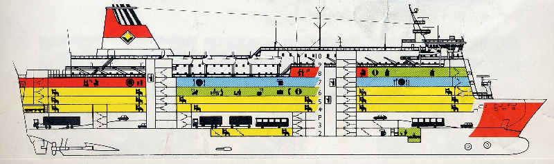 Side elevation of the ferry from Viking Line 1996
